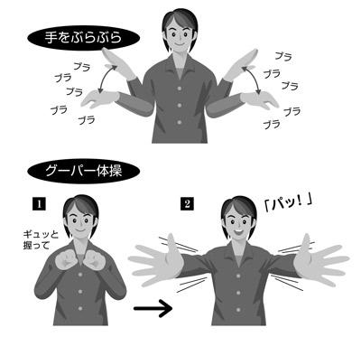 ◎手をブラブラ・グーパー運動