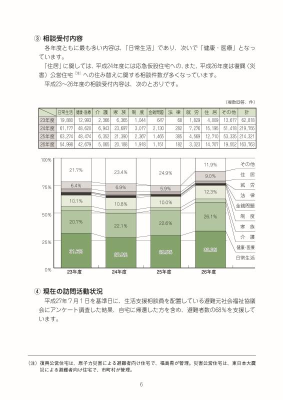 社会福祉法人福島県社会福祉協議会 避難者自立支援中期ビジョン_008